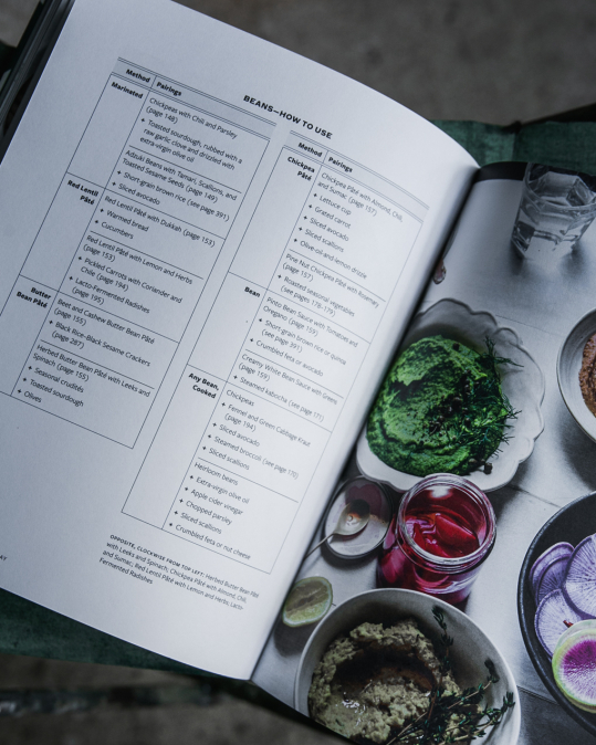 Kuchařka Whole Food Cooking Every Day, Amy Chaplin